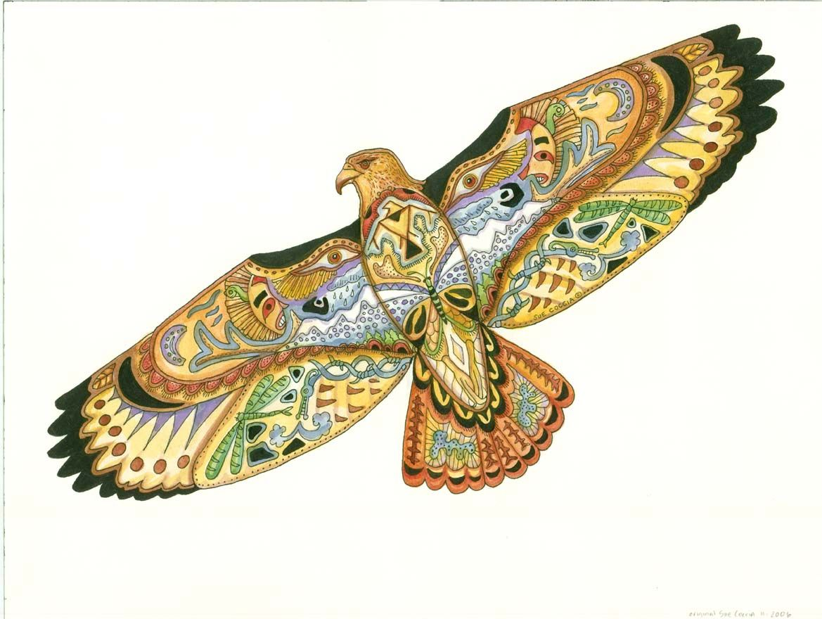 What's Your Mayan Spirit Animal And Zodiac? 8
