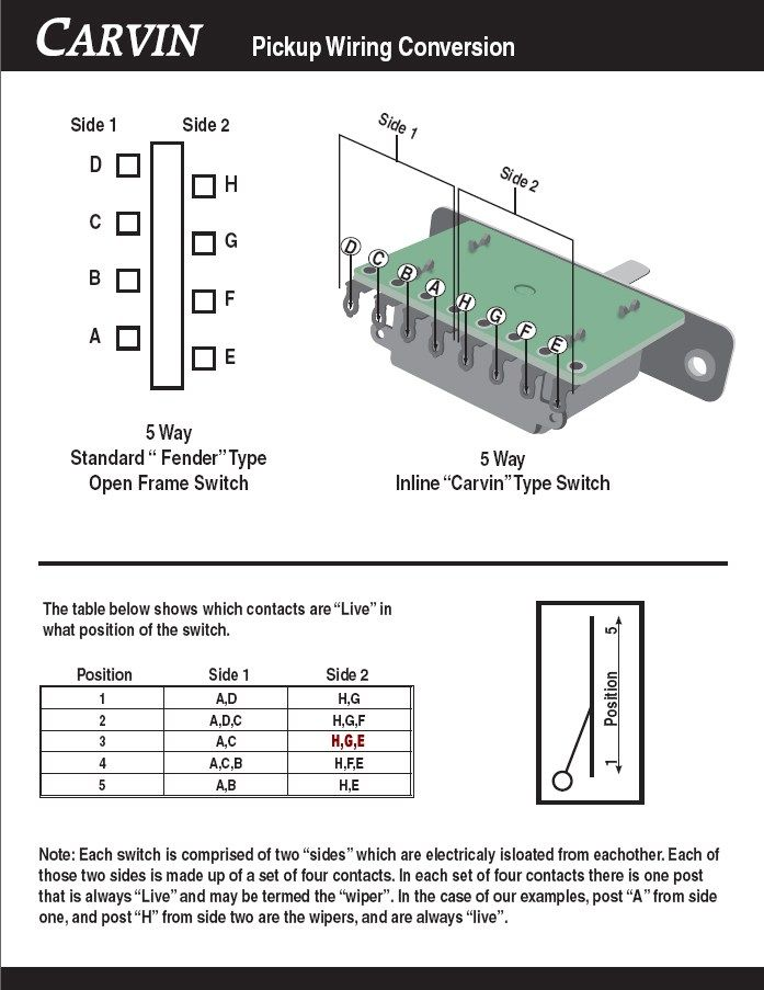 Image result for stratocaster 5 way switch in line | Music ... on
