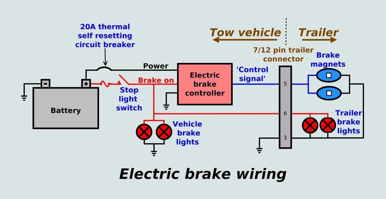 small resolution of epic trailer wiring diagram with electric brakes 51 on leviton incredible for