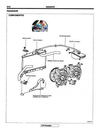 Manual de taller y reparacion hyundai accent 1995-2006