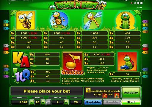Beetle mania игровой автомат как выиграть