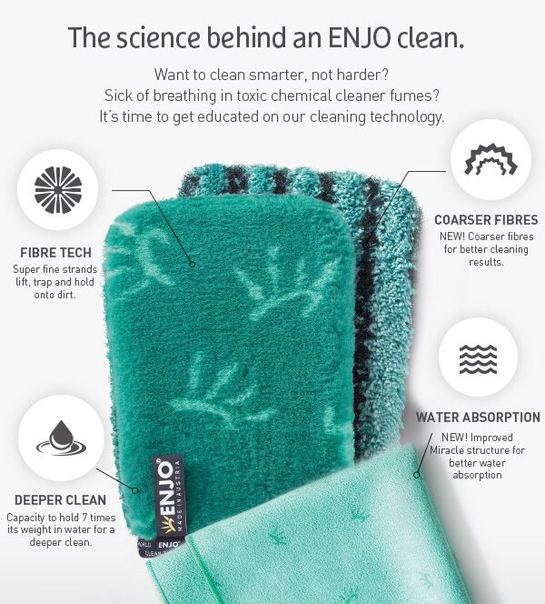 Wash Enjo Cloths: #ENJO Is Extremely Easy Wet,wipe & Dry. Use One Wet Cloth