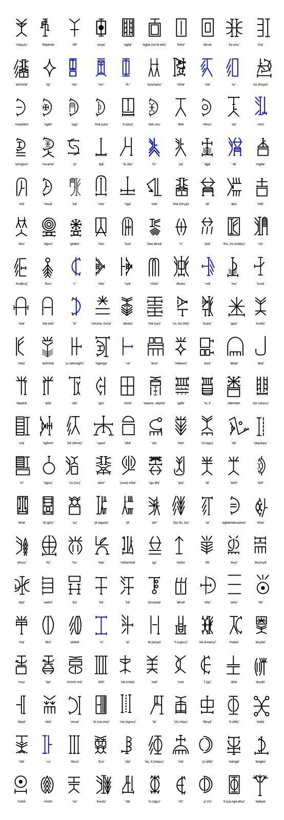 Symbols and their meanings egyptian symbols and their meanings symbols and their meanings egyptian symbols and their meanings nsibidi writing system by catalina more biocorpaavc Image collections