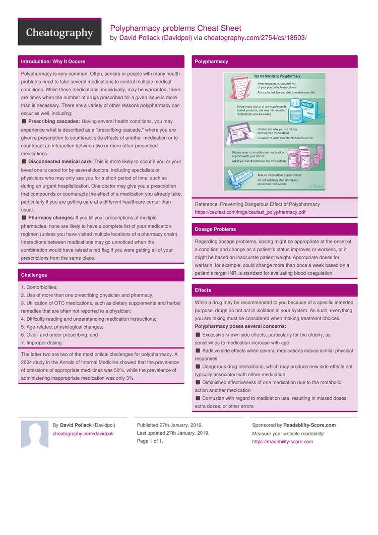 Polypharmacy problems Cheat Sheet by Davidpol http//www