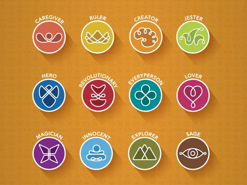 Archetypes Icons Archetypes, The magicians, The creator
