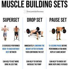 muscle building sets muscle building sets superset  when