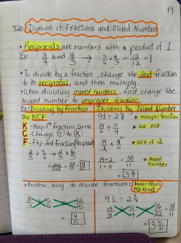 7th Grade Pre Ap Math Interactive Notebook Maria Gonzalez Picasa