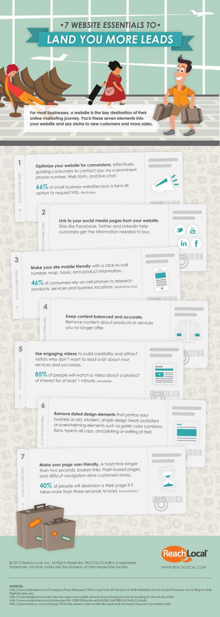 7 Website Essentials To Land More Sales Infographic Digital