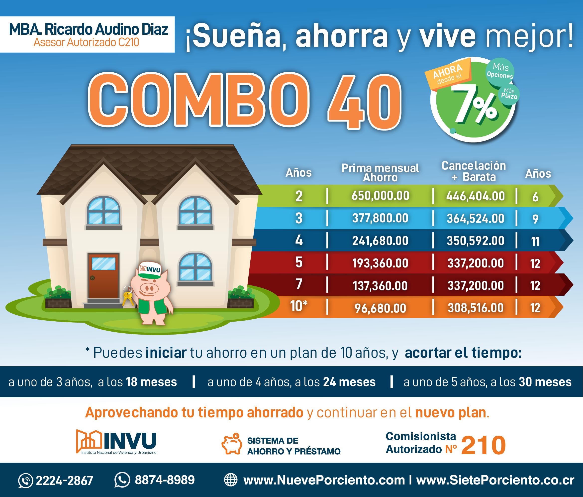 Invu Costa Rica Plan De 40 Millones De Colones In 2020