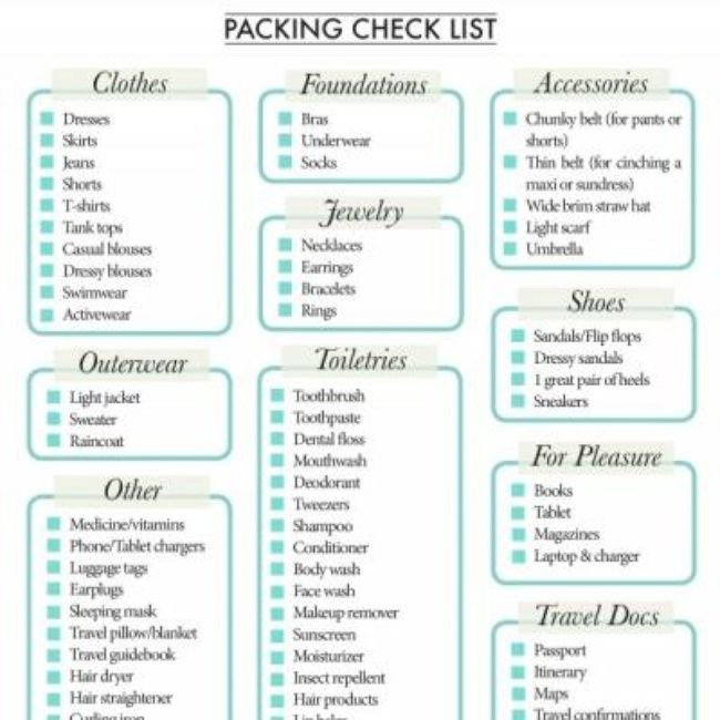 Summer Vacation Packing List {Packing} Camping/Travel Vacation