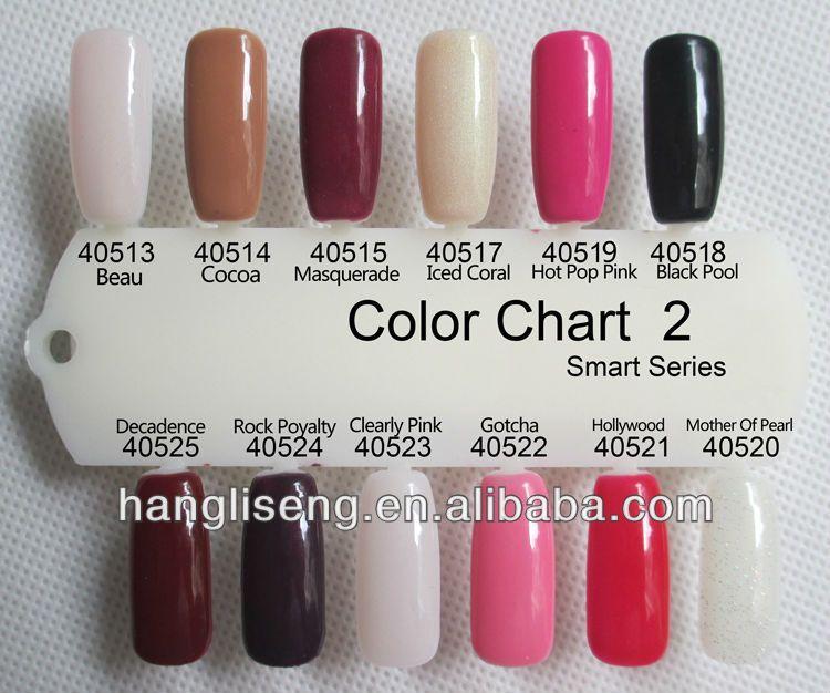 Nail Polish Chart: Gel Nails, Nail Colors, Gel Nail