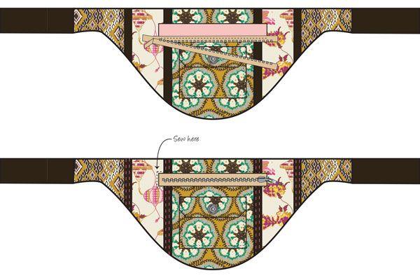 Diagrama 14- | MANUALITATS | Pinterest | Riñoneras, Bolsos y Costura
