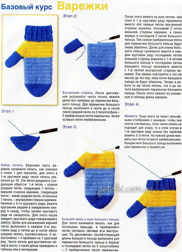 Шапка, шарф-петля и варежки крючком. Описание вязания | Вязание ...