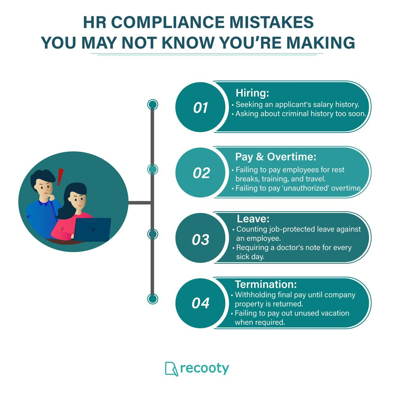 human resources compliance