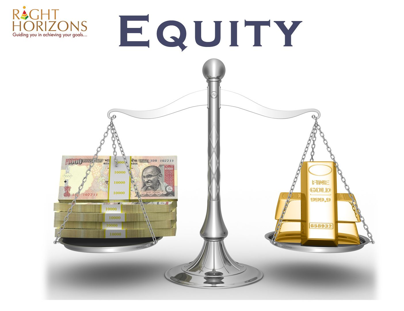 Equity shares financial planning financial advisors
