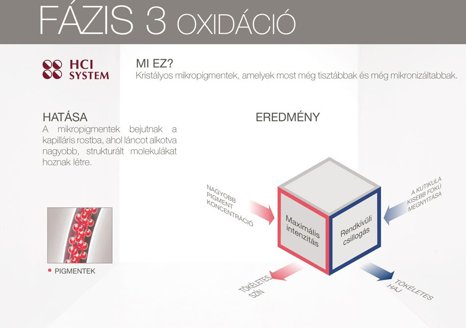 Cube 3D technológia  c6f24e0ffa
