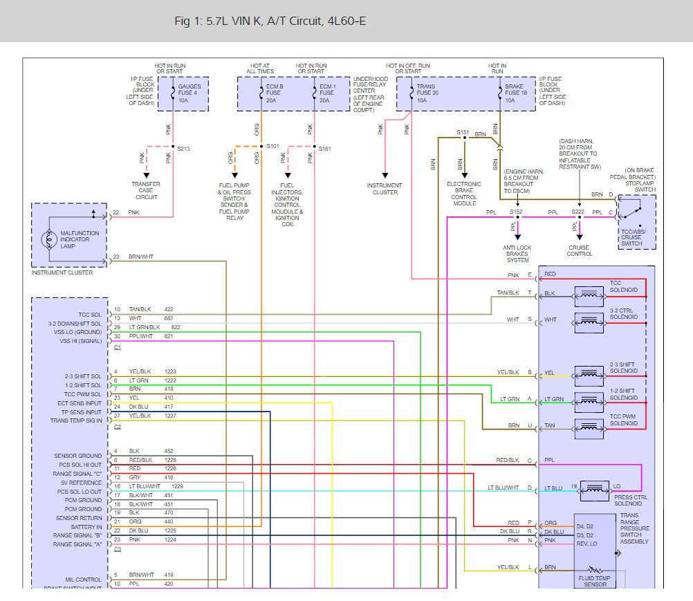 Original In 4l60e Transmission Wiring Diagram In 2020
