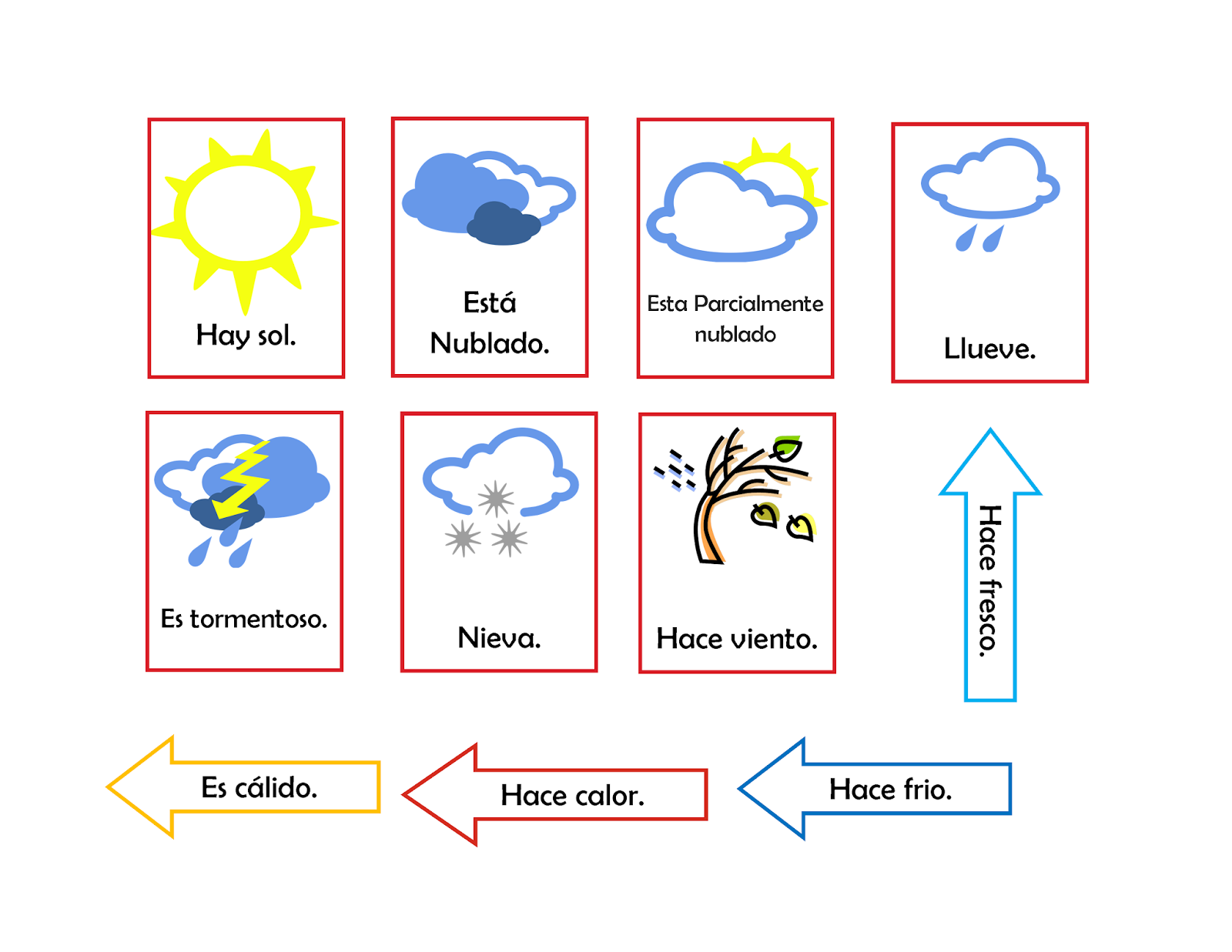 Spanish Calendar Weather Joy Focused Learning – Spanish Weather Worksheet