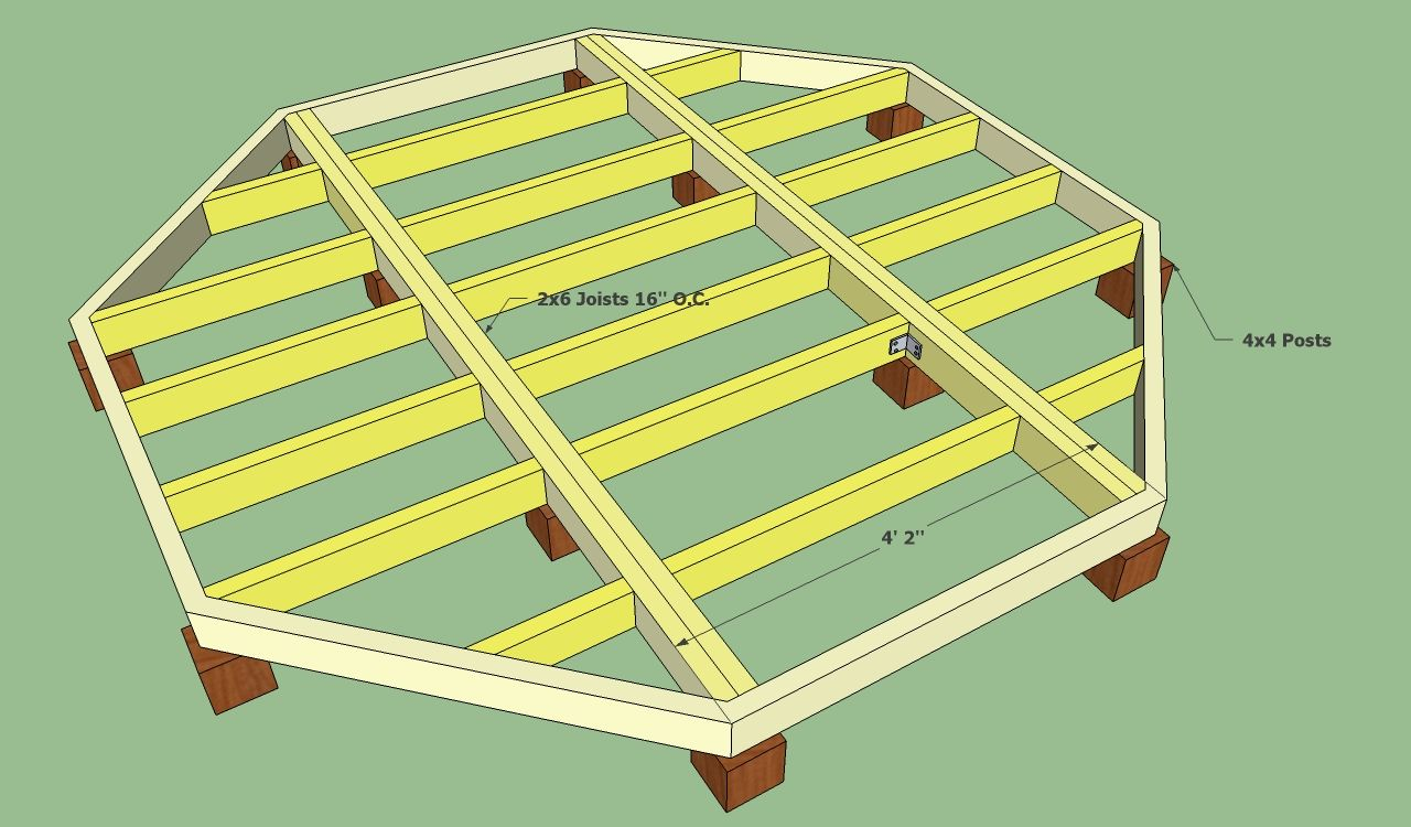 This Diy Step By Step Article Is About Floating Deck Plans Free. We Show  You Free Plans For Building Footings And An Octagonal Deck With Bench And  Cabinets.