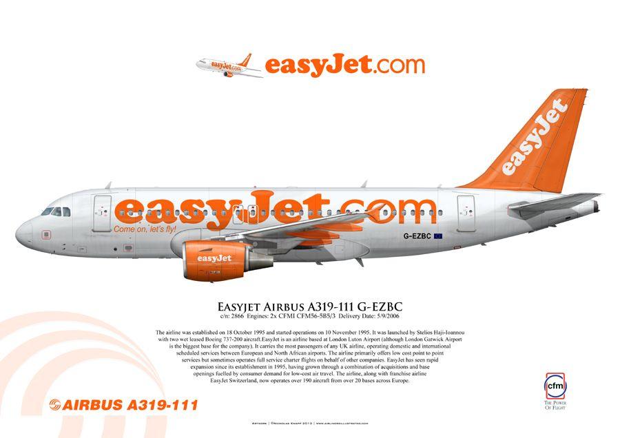 Easyjet Airbus A319 111 G Ezbc C N 2866 Airliner Art Illustration