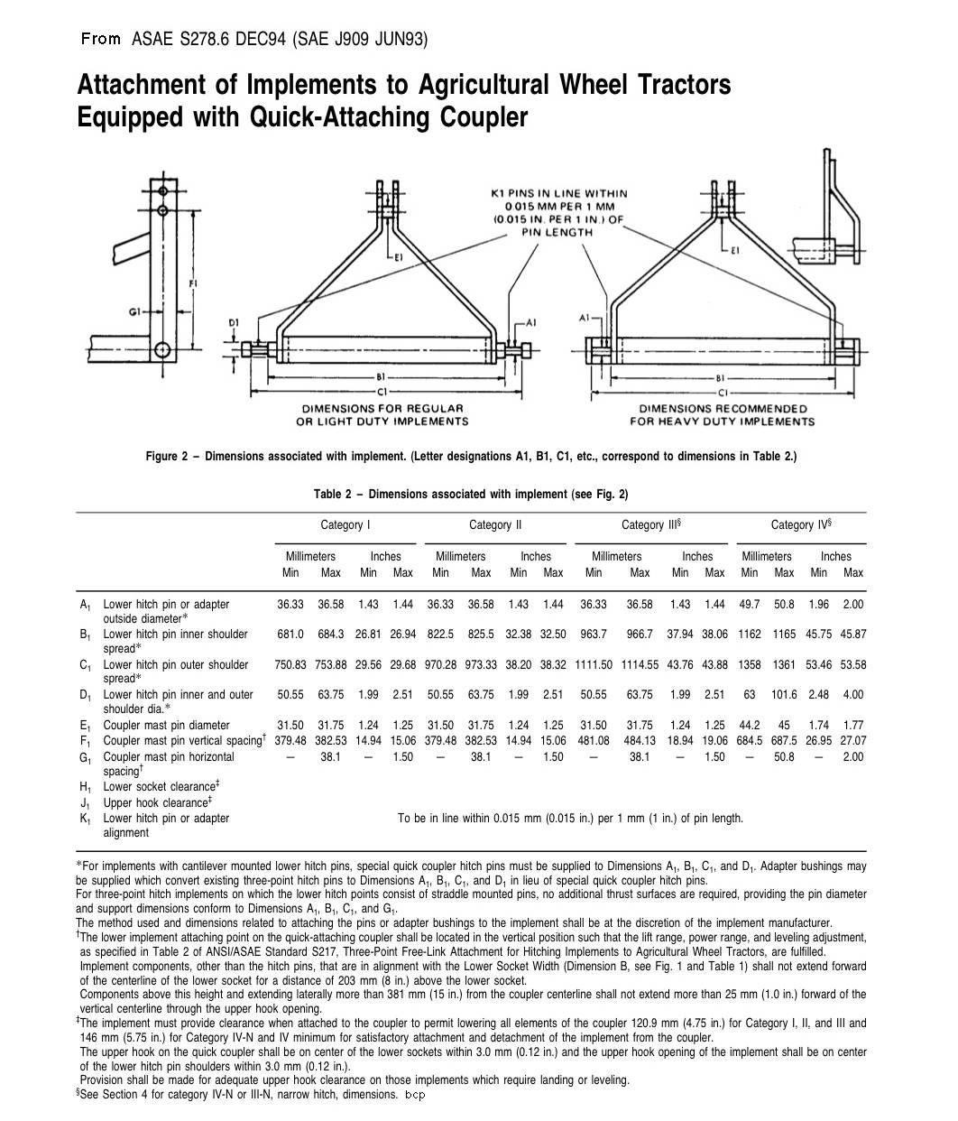400064d1416872190-diy-3pt-hitch-mount