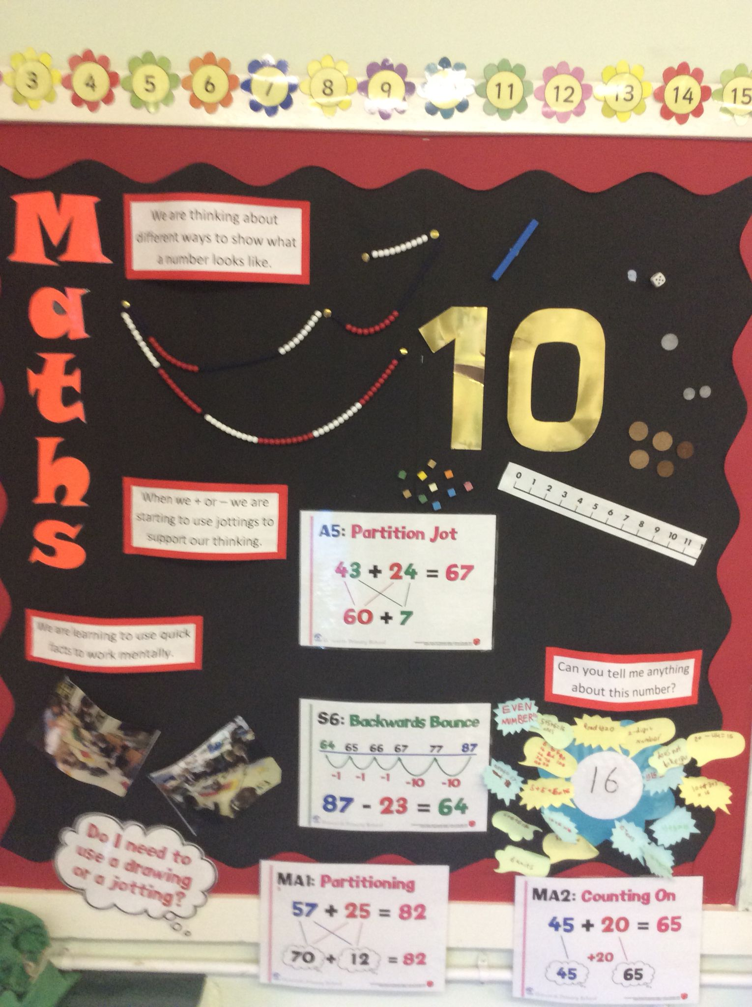 Addition And Subtraction Working Wall In Ks1