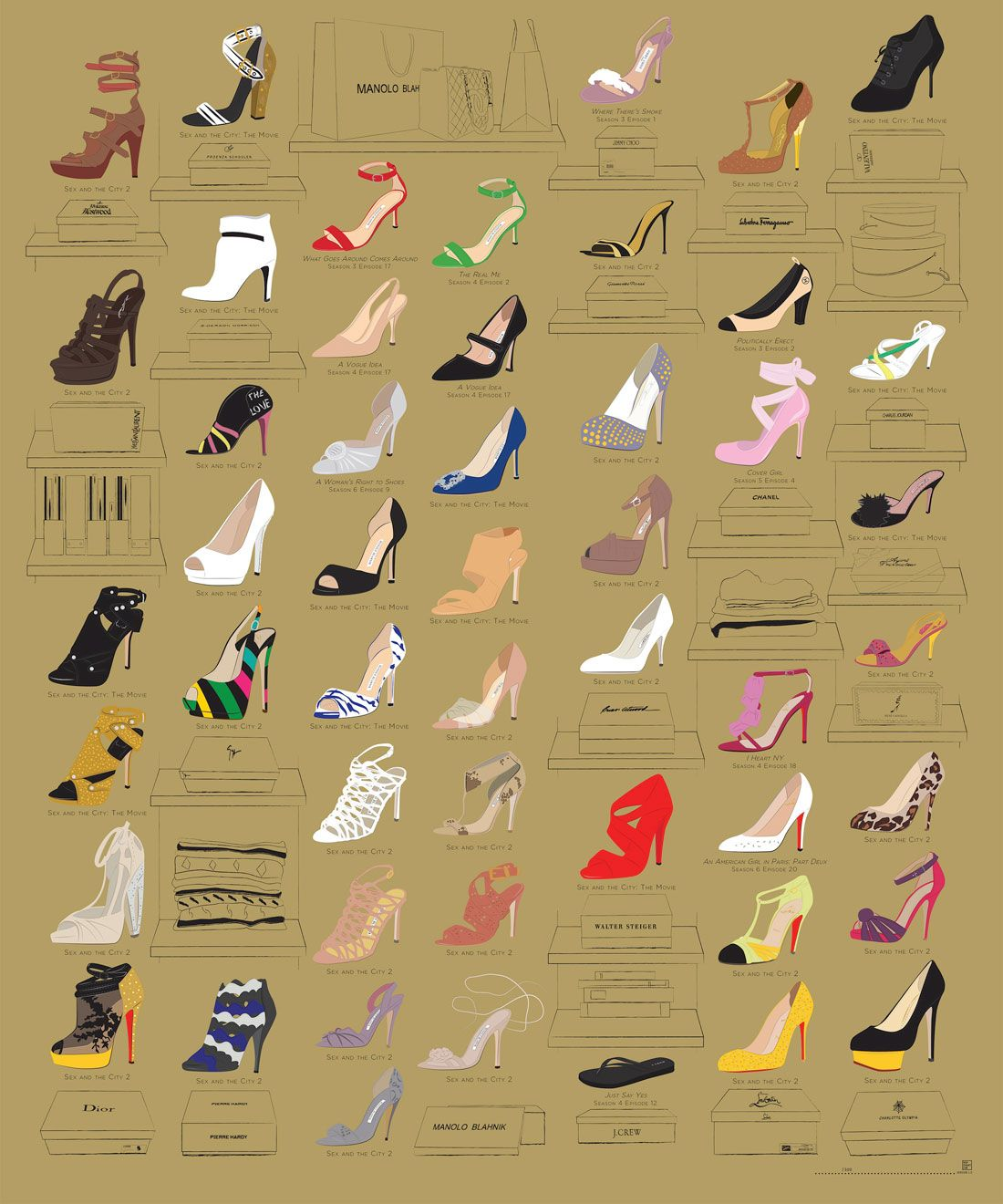 The many shoes of Carrie Bradshaw.