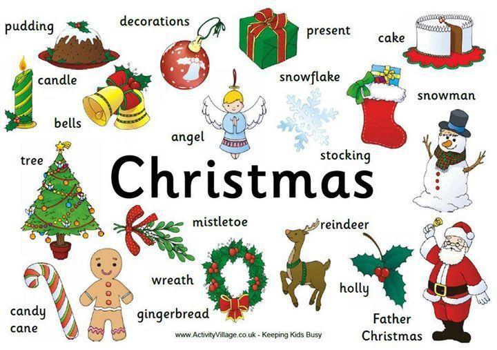 Decorazioni Natalizie In Inglese.Christmas Vocabulary English Christmas Christmas Worksheets Christmas Words