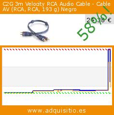 C2G 3m Velocity RCA Audio Cable - Cable AV (RCA, RCA, 193 g) Negro (Accesorio). Baja 58%! Precio actual 24,38 €, el precio anterior fue de 58,00 €. http://www.adquisitio.es/cables-to-go/3m-velocity-rca-audio