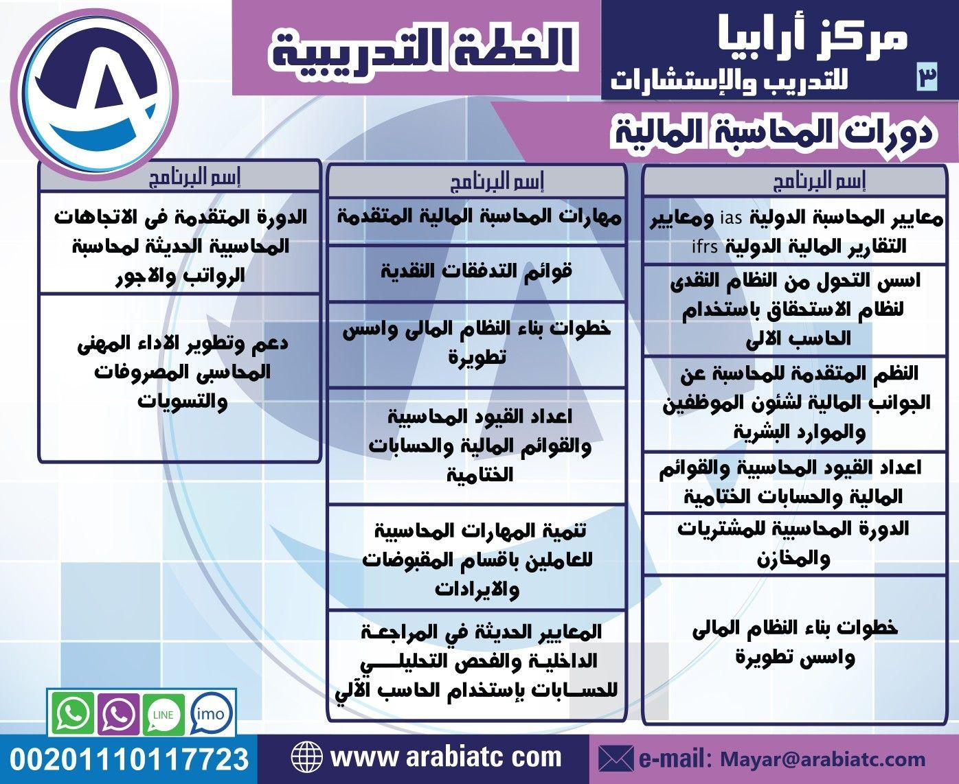 يتشرف مركز ارابيا للتدريب بتقديم اقوى البرامج التدريبية في مجال دورات المحاسبة المالية المملكة العربية السعودية الرياض جدة مكة تبوك الامارات دبي أبو ظبي Map