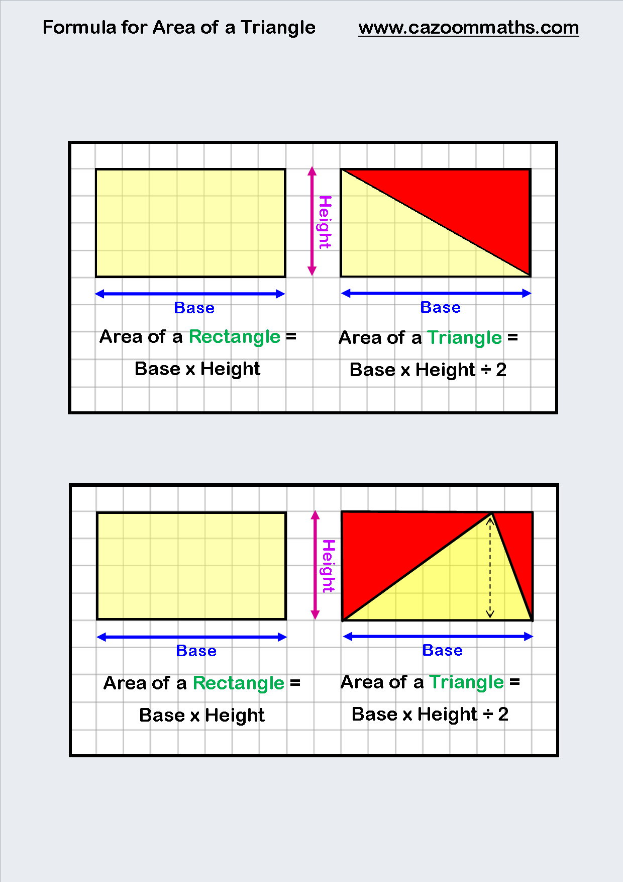 Formula for Area of a Triangle | materiale didattico | Pinterest ...