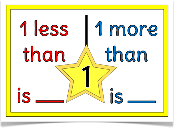 One more and One Less - Treetop Displays - EYFS, KS1, KS2 classroom display and primary teaching aid resource