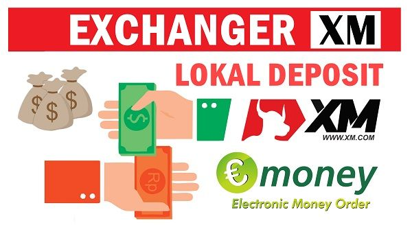 √ Cara Deposit Payeer dari Bank Lokal Indonesia dan PayPal