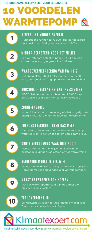 10 voordelen van een warmtepomp in 2019 Energie
