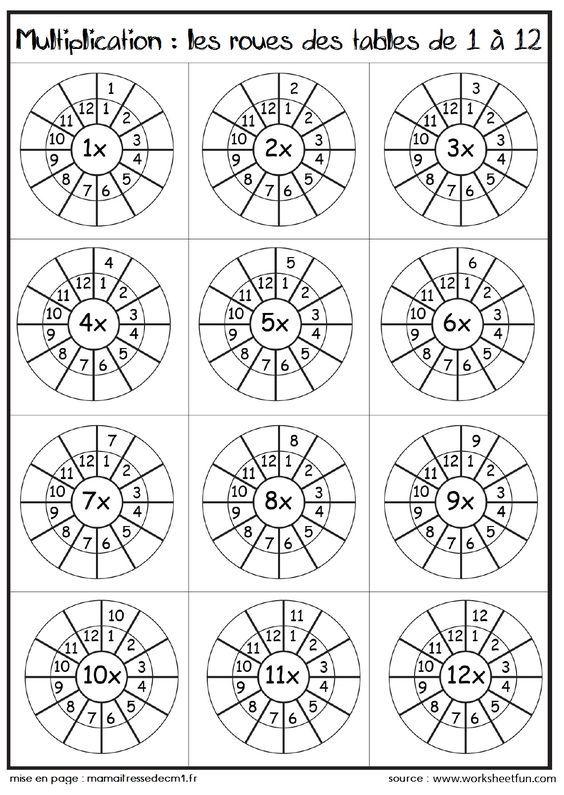 Les tables de multiplication sous forme de roues | Furgonetas