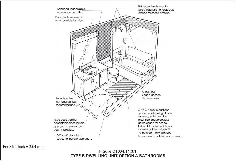 Pin By Darrin Wong On Code Stuffs Bathroom Layout