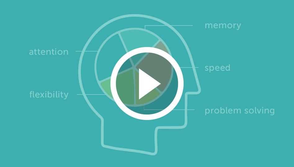 An innovative web-based brain training program designed to maximize cognitive performance & improve brain health.