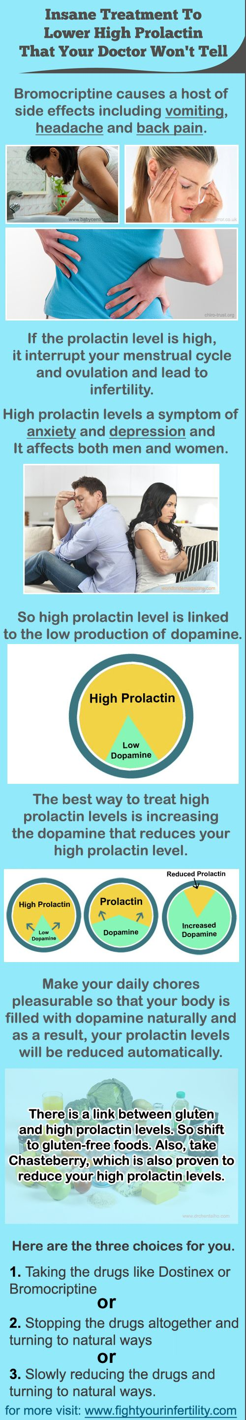 How to lower prolactin 46