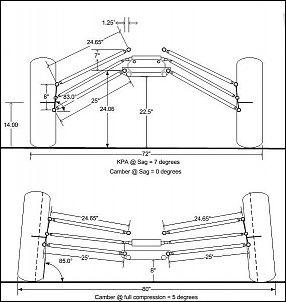416827 Jpg Kit Cars Projetos De Carros Kart Cross