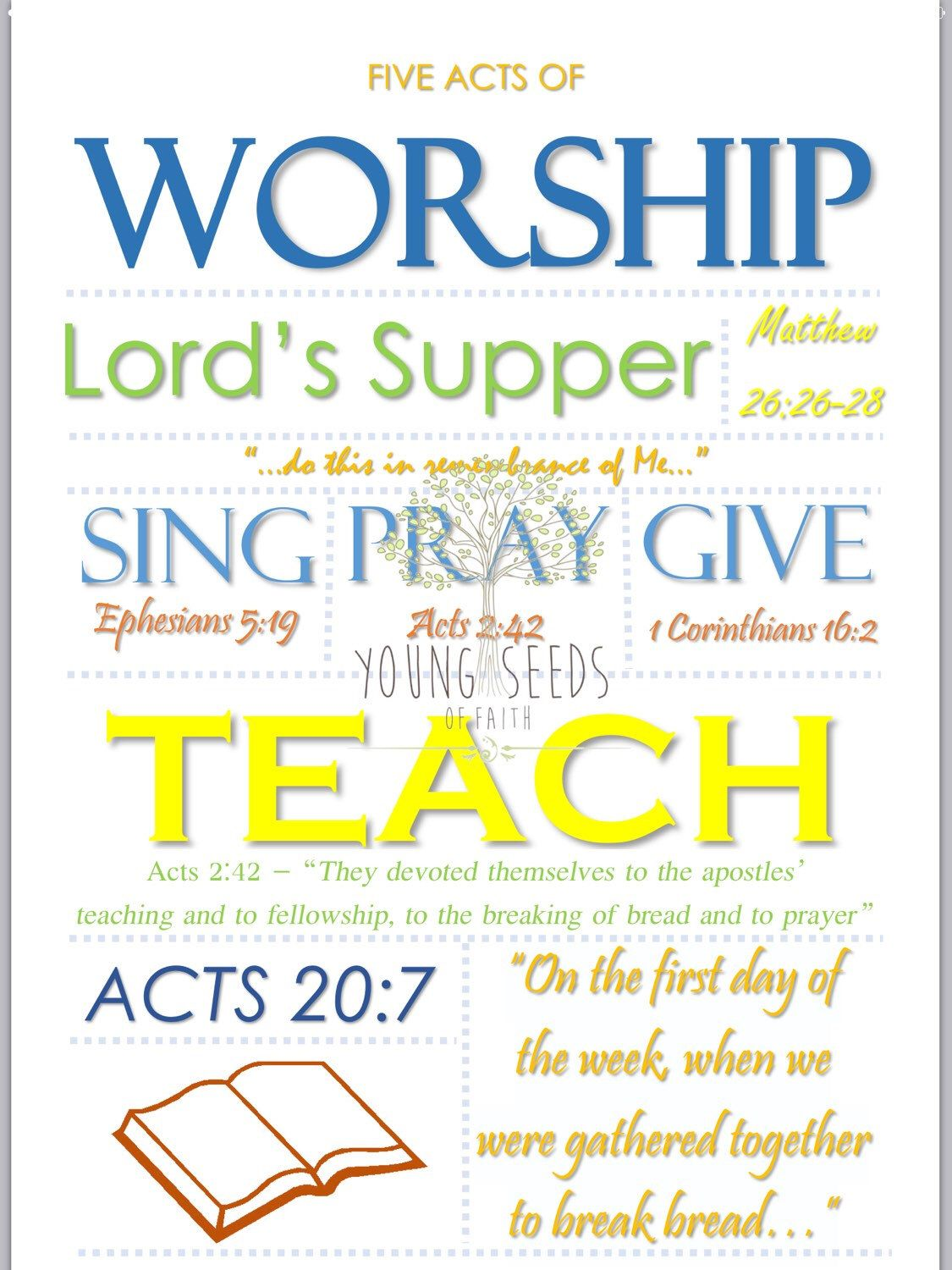 Acts Of Worship Printable Sign Poster Worksheet