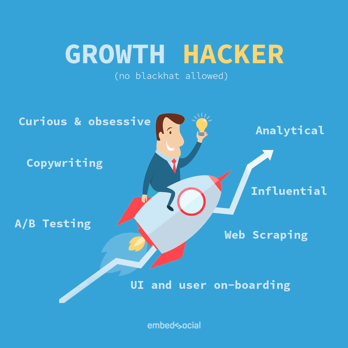 How to Find a Growth Hacker