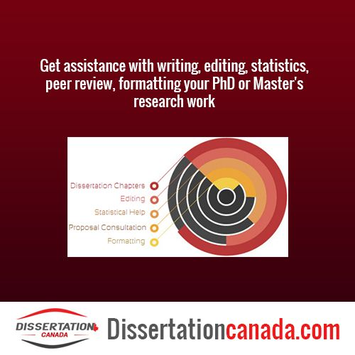 For Any Kind Of Research Consultation Dissertation Canada I One The Most Reliable Source That Have Trained Academic Consultant T Phd Master Stat Help