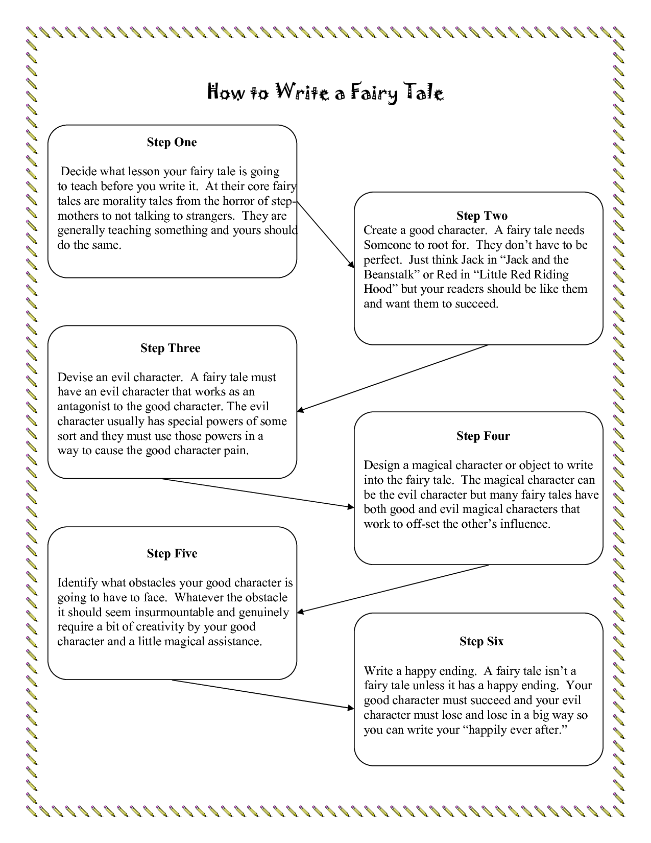 Steps To Write A Fairy Tale