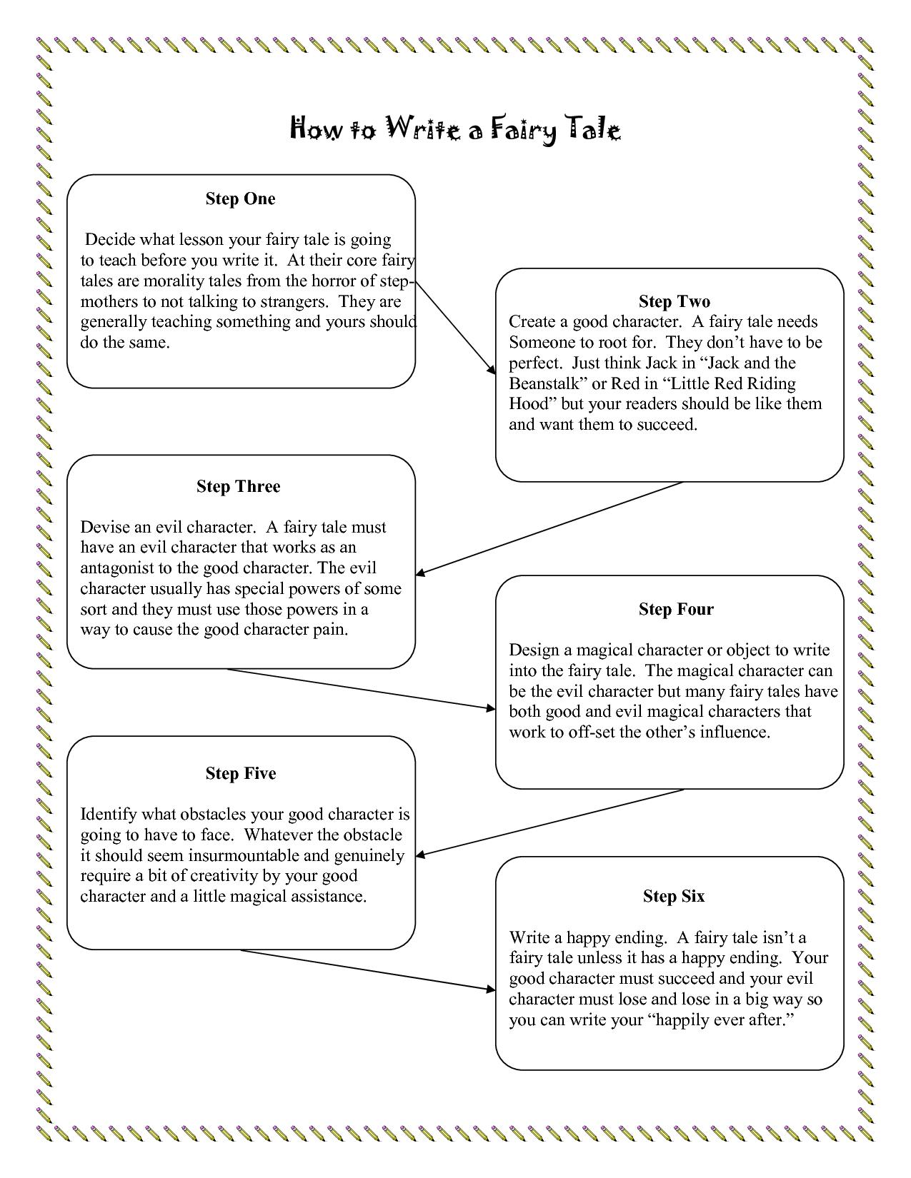 Steps To Write A Fairy Tale