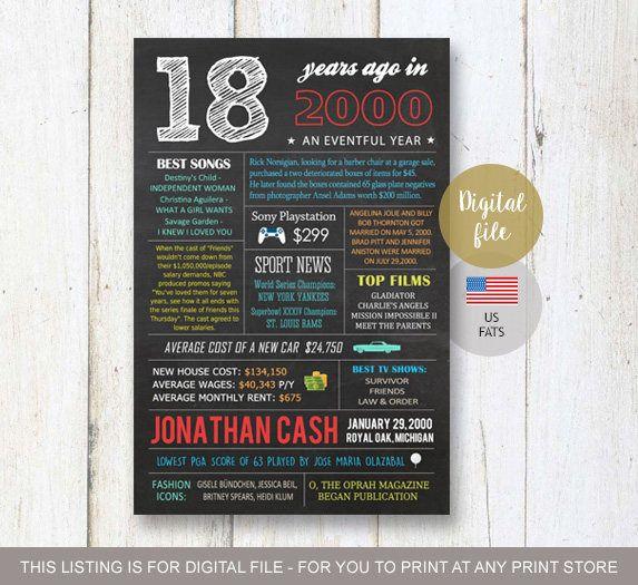 Geburtstag Geschenk Idee für beste Bruder Sohn junge ihn Männer -  personalisierte 18.