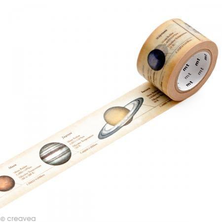 Washi tape - Enciclopedia / Sistema solar - 30 mm x 10 m - Fotografía n°1
