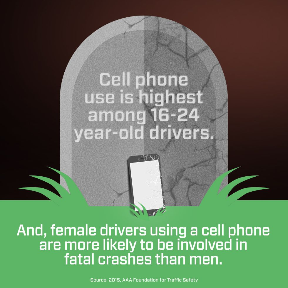 Distracted driving nhtsa httpswwwnhtsagovrisky