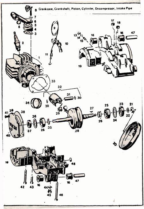 sachs engine