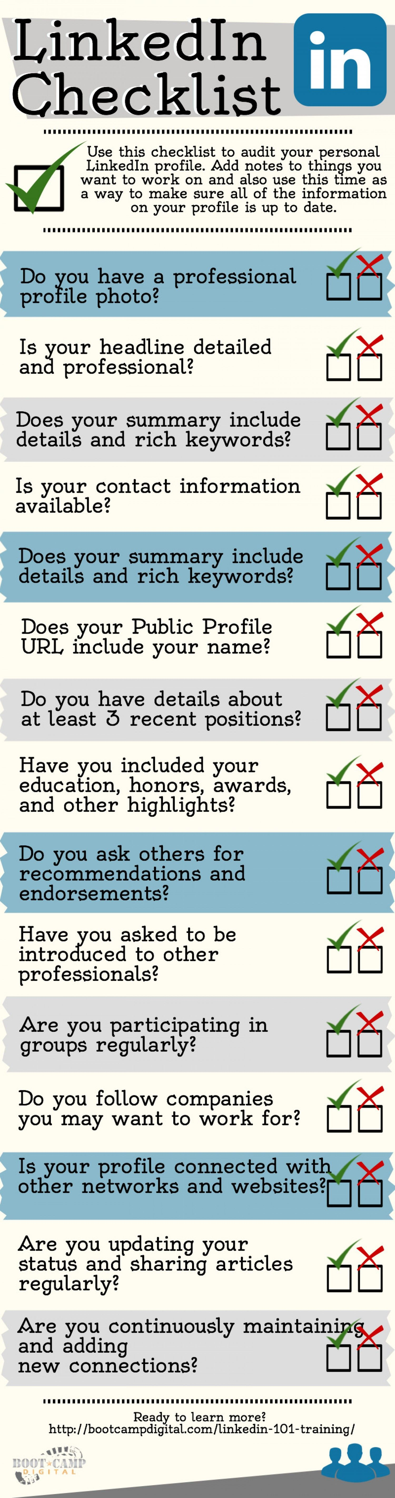 How to Create a Strong LinkedIn Profile | Infografiken, Karriere und ...