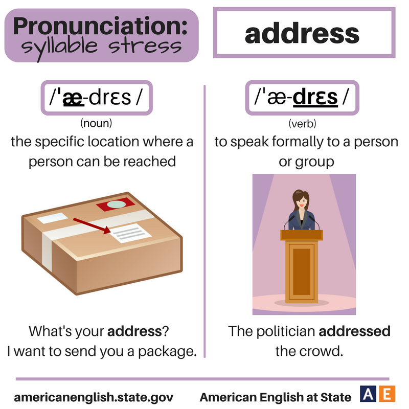 Pronunciation - syllable stress: Address | English